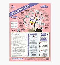 Stanislavsky's System Infographic Photographic Print