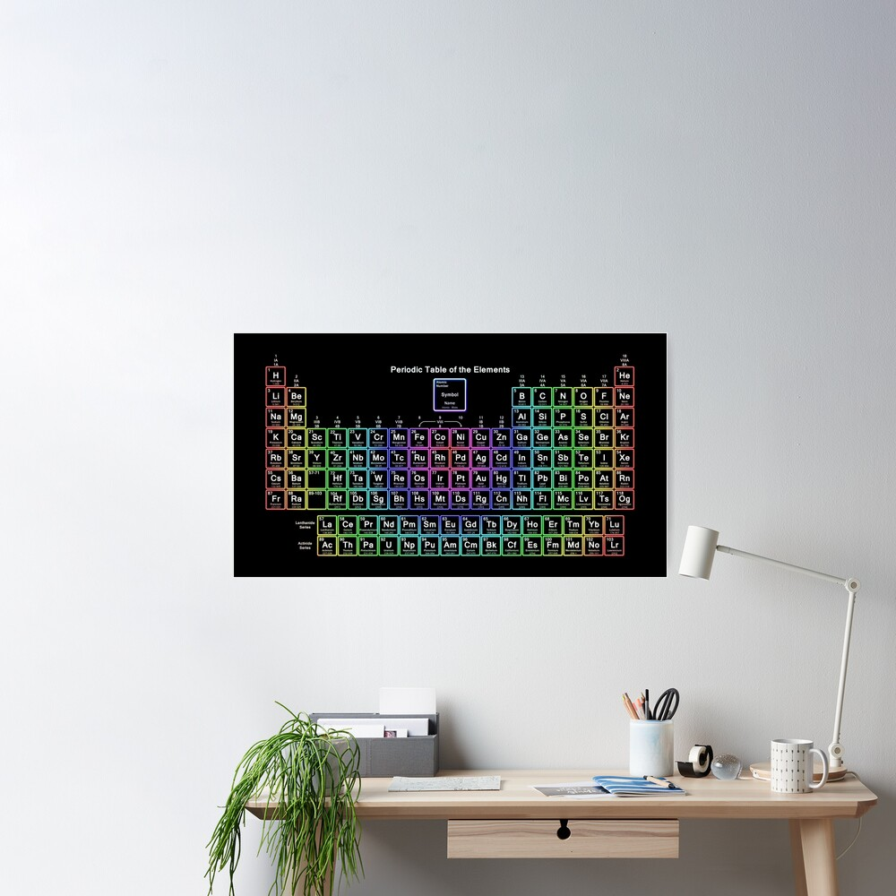 Neon Rainbow Periodic Table Poster