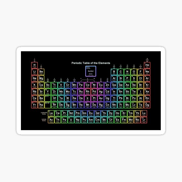 Neon Rainbow Periodic Table Sticker