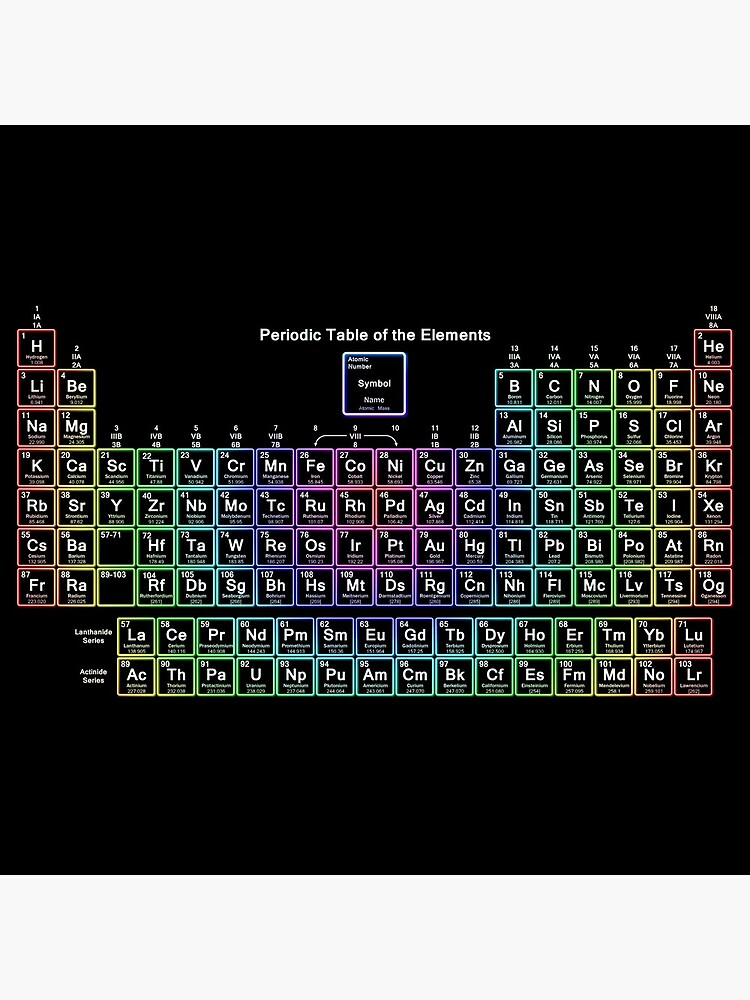 Neon Rainbow Periodic Table by sciencenotes