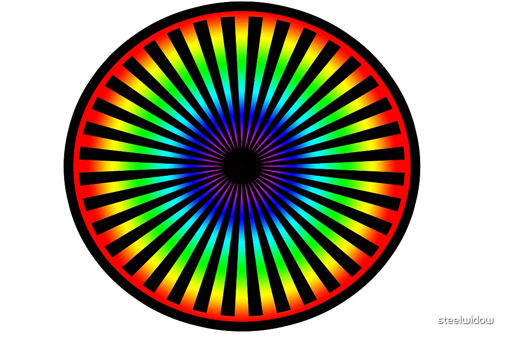 Eyeball to the Soul by steelwidow