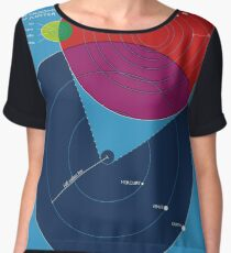 Space Infographic - Trappist-1 Chiffon Top