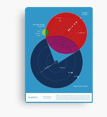 Space Infographic - Trappist-1 Canvas Print