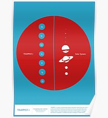 Space Infographic - Trappist-1 Poster