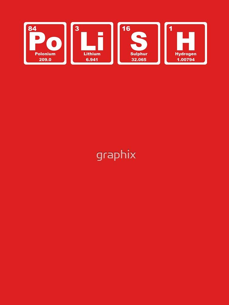 Polish - Periodic Table by graphix