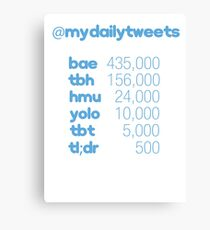 My Daily Tweets Canvas Print