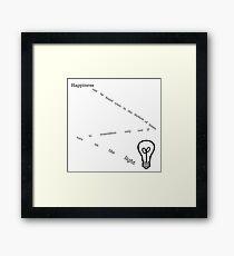 Albus' Advice  Framed Print