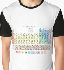 Periodic Table with all 118 Element Names Graphic T-Shirt
