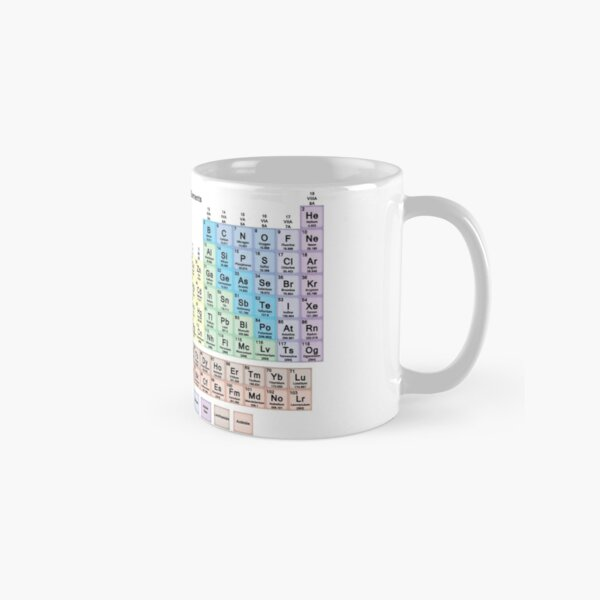 Periodic Table with all 118 Element Names Classic Mug