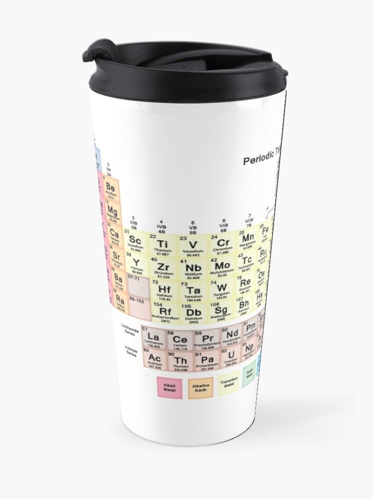 Vista alternativa de Taza de viaje Tabla periódica con todos los 118 nombres de elementos