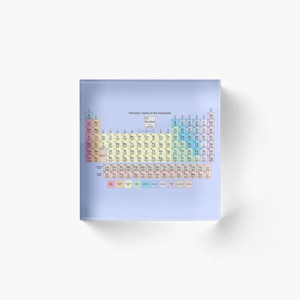 Periodic Table with all 118 Element Names Acrylic Block