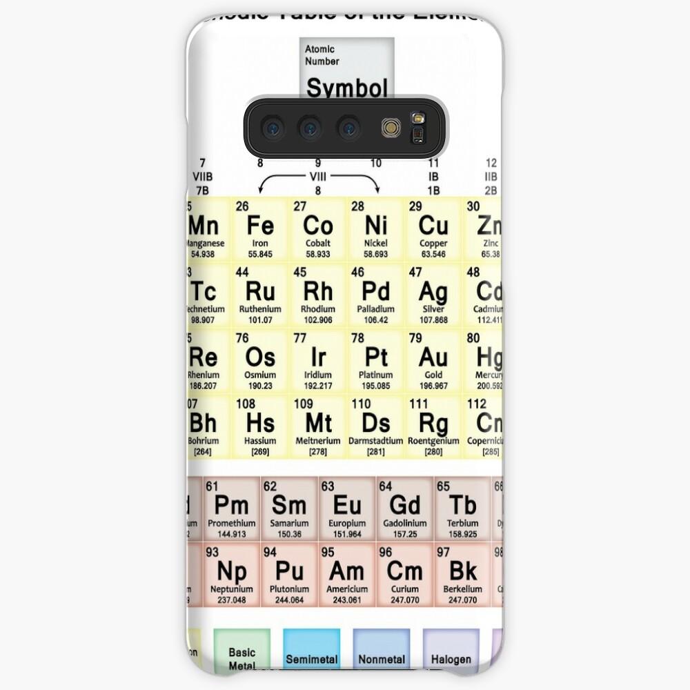 Tabla periódica con todos los 118 nombres de elementos Funda y vinilo para Samsung Galaxy