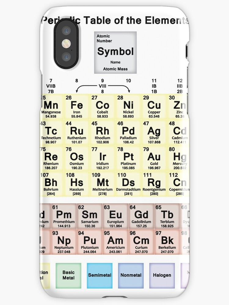 Periodic table with all 118 element names iphone cases covers by periodic table with all 118 element names by sciencenotes urtaz Choice Image