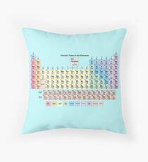 Periodensystem mit allen 118 Elementnamen Dekokissen