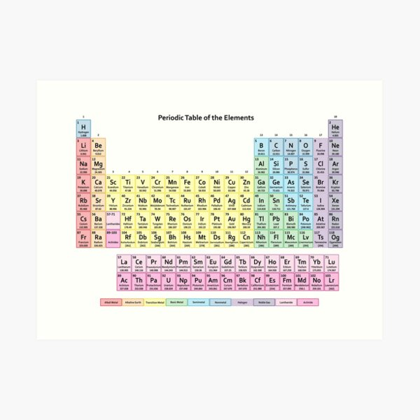 Muted Colors Periodic Table Art Print