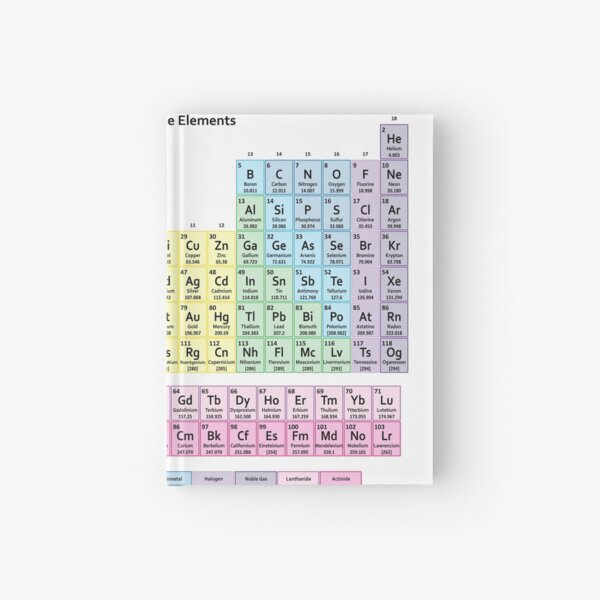 Muted Colors Periodic Table Hardcover Journal