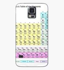 Muted Colors Periodic Table Case/Skin for Samsung Galaxy
