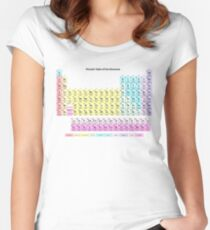 Muted Colors Periodic Table Women's Fitted Scoop T-Shirt