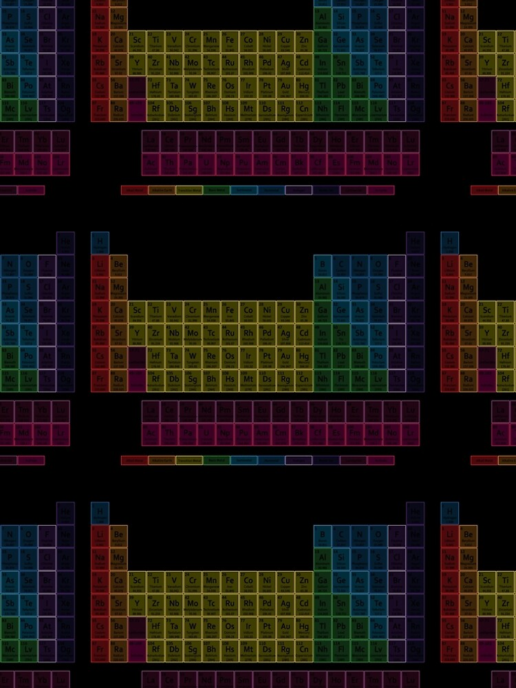 Muted Colors Periodic Table by sciencenotes