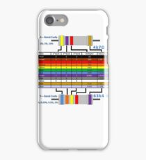Resistor Colour Chart iPhone Case/Skin
