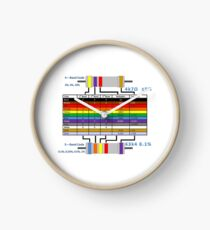 Resistor Colour Chart Clock
