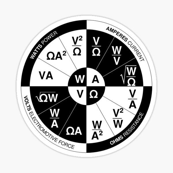 Ohm's Wheel Of Power Sticker
