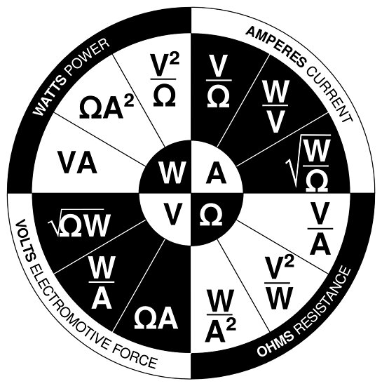 Ohms Wheel Of Power Photographic Print By Ricemann