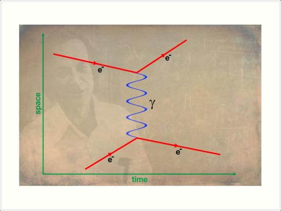 Feynman Diagram Art Prints By Ram Vasudev Redbubble
