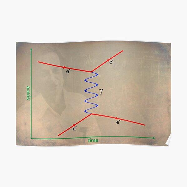 Feynman Diagram Poster