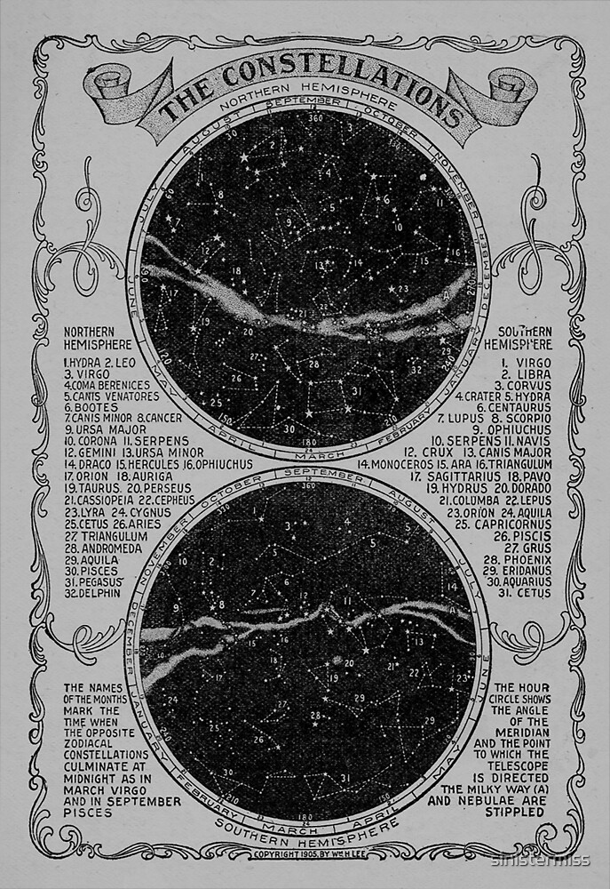 Constellations Old Book Print by sinistermiss
