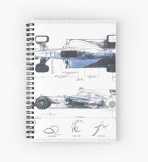 F1 Patent Spiralblock