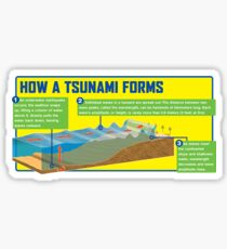 Tsunami Formation Sticker