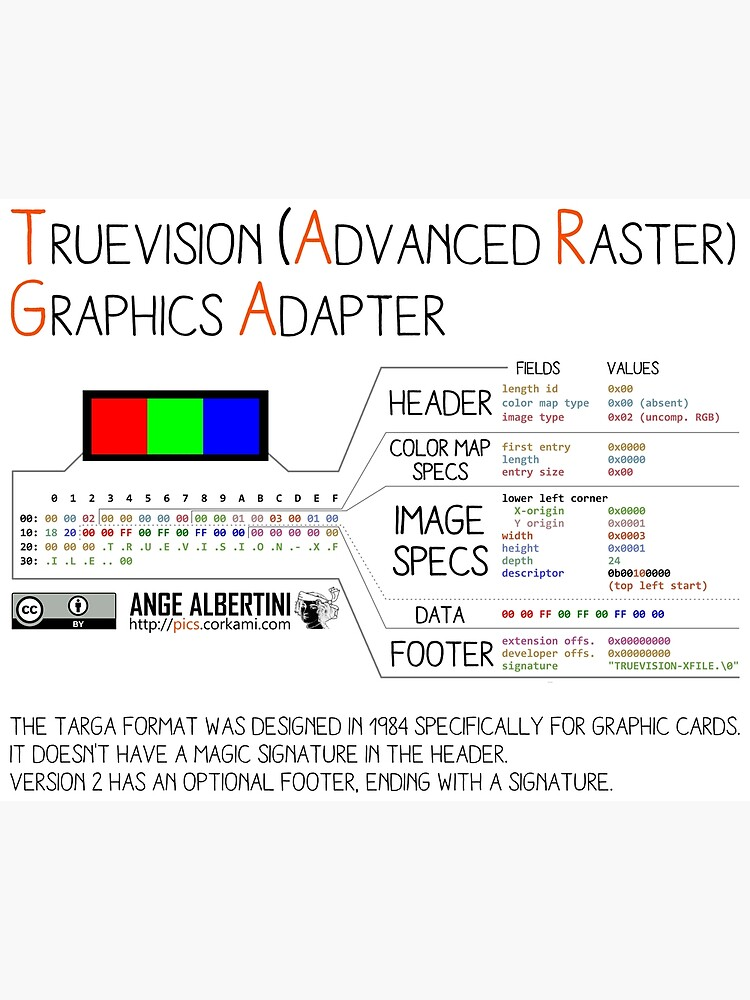 .TGA: TrueVision (Advanced Raster) Graphics Adapter by Ange4771