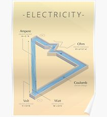 ELECTRICITY - A visual cheat sheet Poster