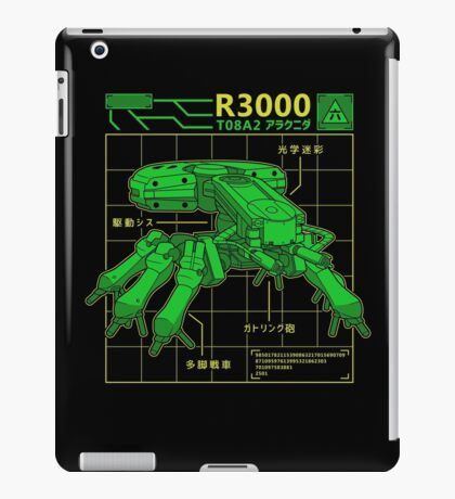 R3000 Database iPad Case/Skin