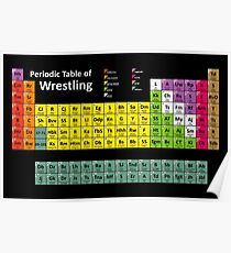 Periodic Table of Wrestling Poster