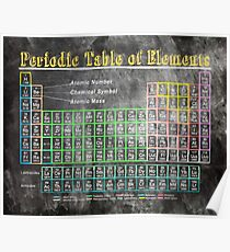 Old School Chalkboard Periodic Table Of Elements Poster