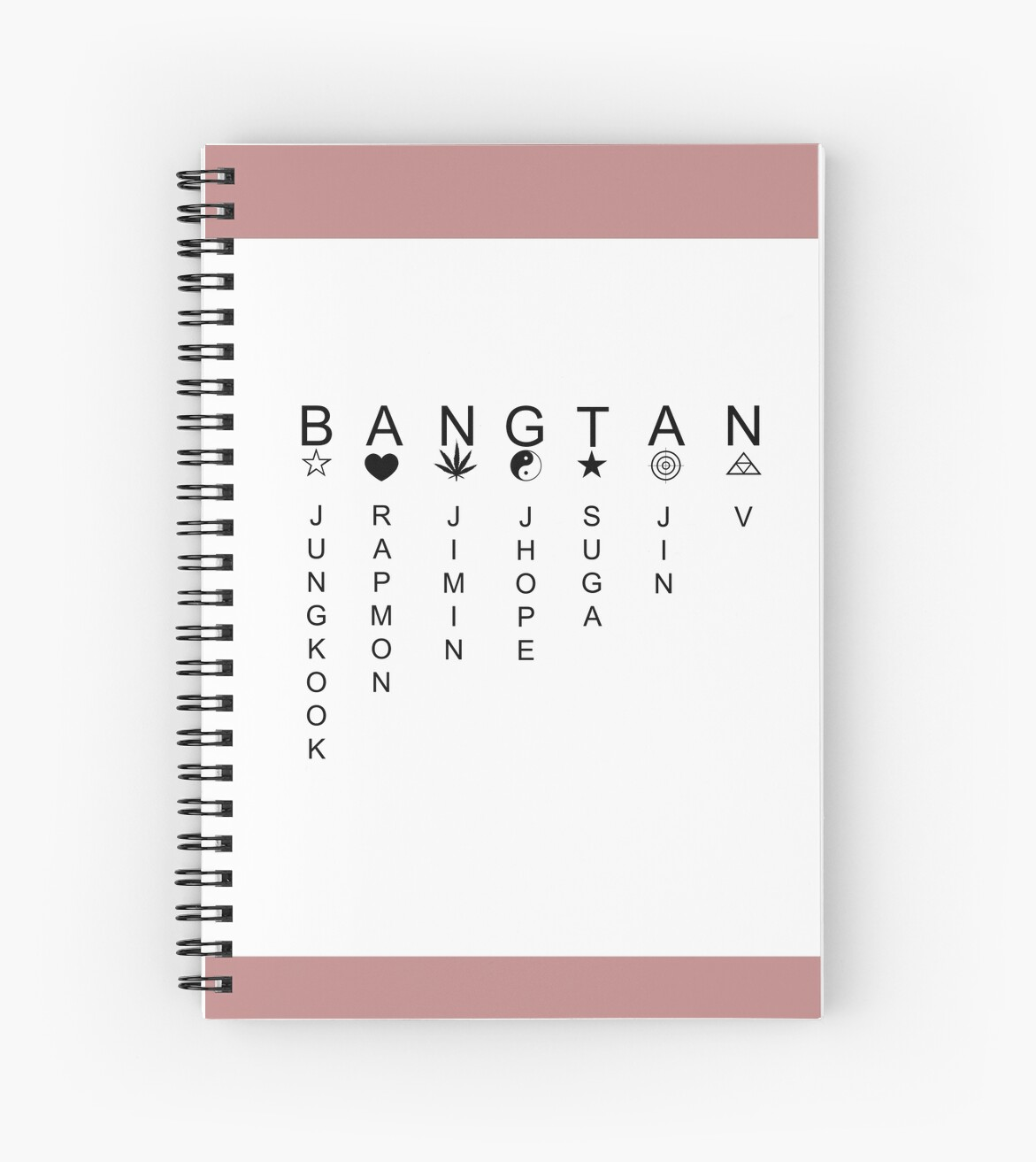 Kids Wall Art Stickers Quot Tumblr Bangtan Bts All Members Stage Names Quot Spiral