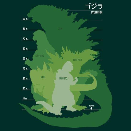 TShirtGifter presents: Monster Evolution Green | Unisex T-Shirt