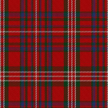 MacKinnon #12 Clan/Family Tartan  by Detnecs2013