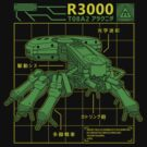 R3000 Database by Adho1982