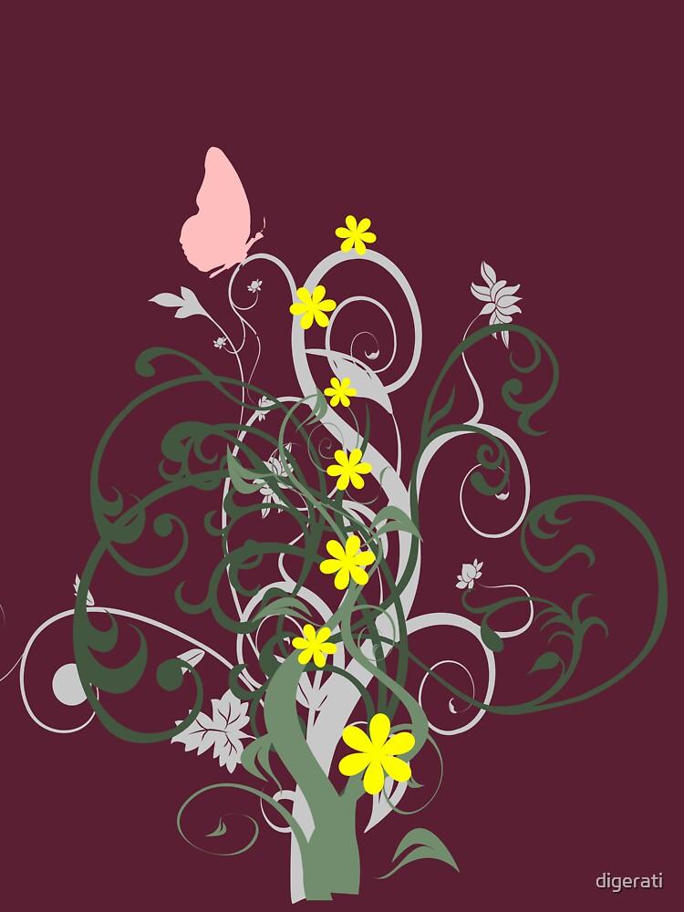 Garden design by digerati