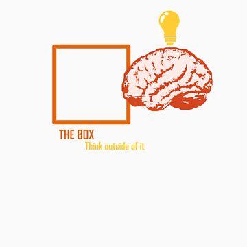 Brain boxing by Doan