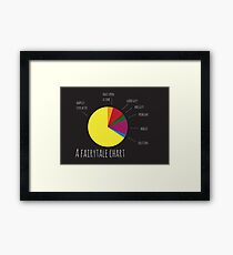 Stats II Framed Print