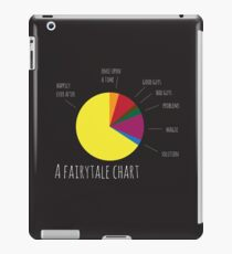 Stats II iPad Case/Skin