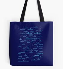 Sci-fi star map Tote Bag