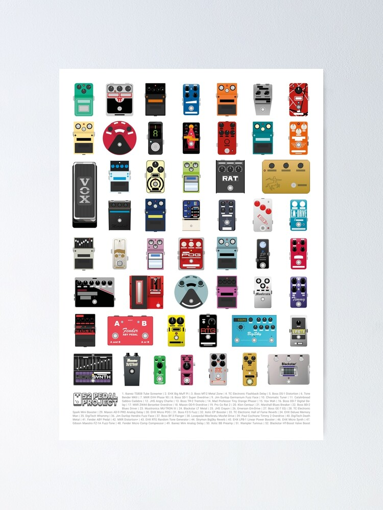 Alternate view of The 52 Pedal Project Poster