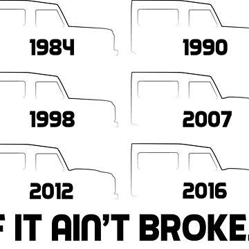 If It Ain't Broke... (Black Text) by UKMatt2000