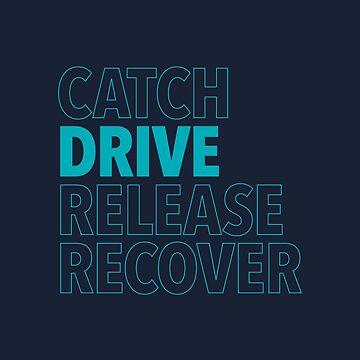 Catch, Drive, Release, Recover (Aqua) by WorkingWalrus