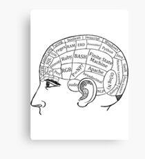 Mind of a Computer Scientist Programmer Canvas Print